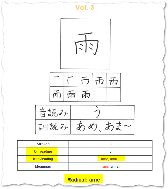 How to write japanese in microsoft word