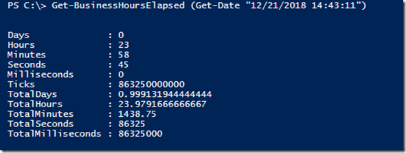 HOWTO: Calculate Elapsed Business Hours Using PowerShell